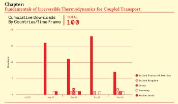 irr-thermo-dyn